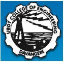 University BDT College of Engineering, Visvesvaraya Technological University - [UBDTCE], Davanagere