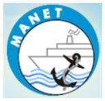 Maharashtra Academy of Naval Education and Training - [MANET], Pune