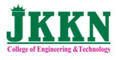 J.K.K. Nattraja College of Engineering and Technology - [JKKNCET], Namakkal