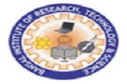 Bansal Institute Of Research Technology & Science- [BIRTS], Bhopal