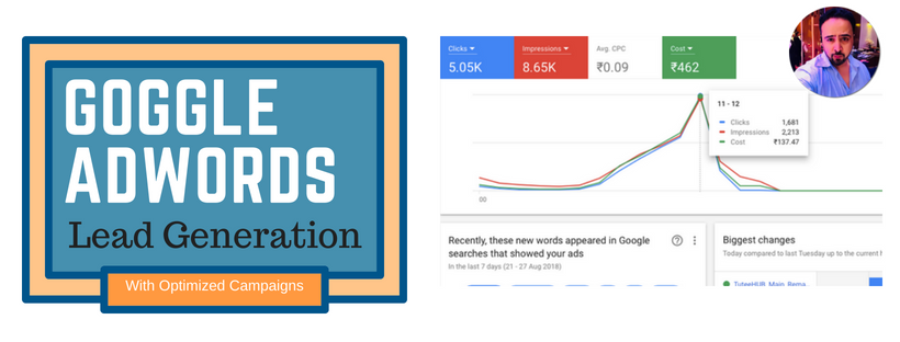 Optimized 4 Google Adwords Campaign For Lead Generation.