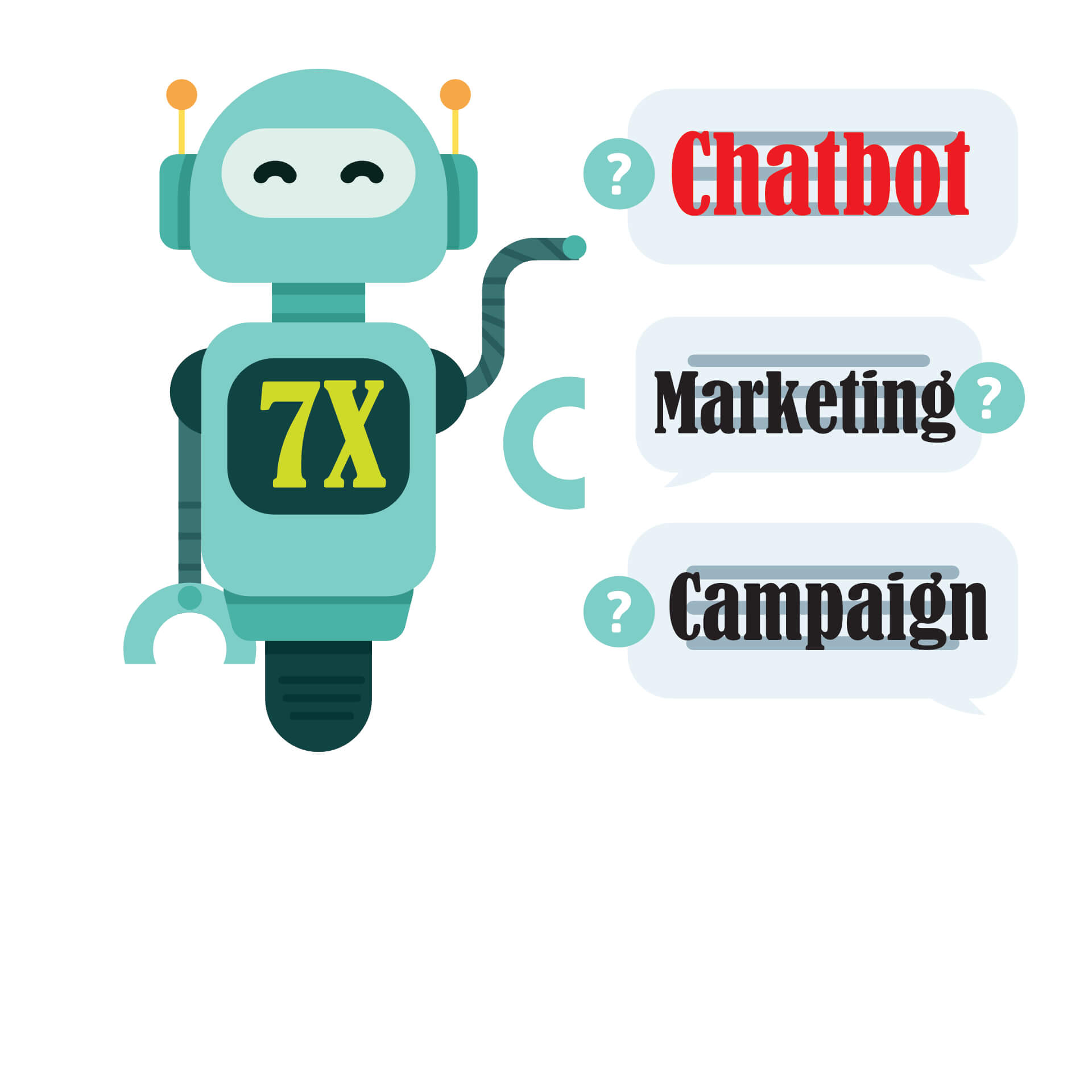 ultimate-chatbot-marketing-campaign